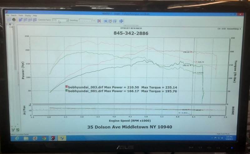 SFR ECU Tune (AWESOME NEWS!) | Page 5 | Veloster Forum