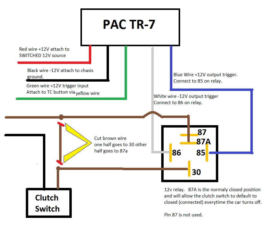 Tr7 Wiring Diagram | Wiring Diagram
