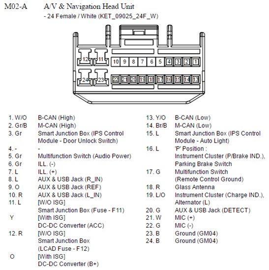 Hyundai Veloster Radio Wiring