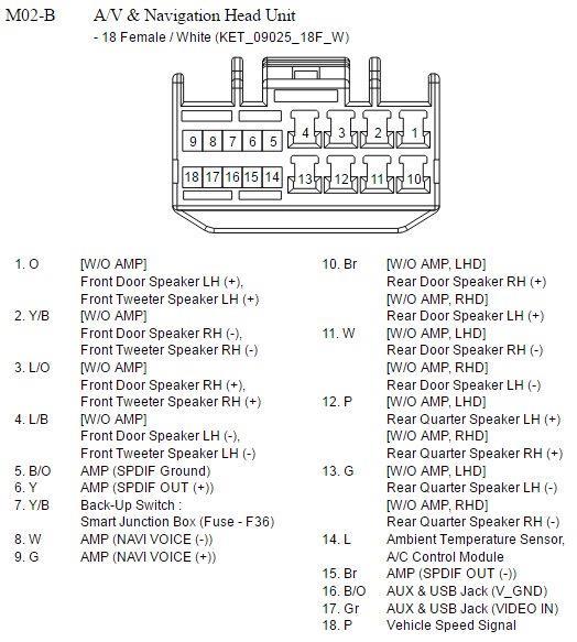 2016 Hyundai Veloster Radio Wiring Diagram