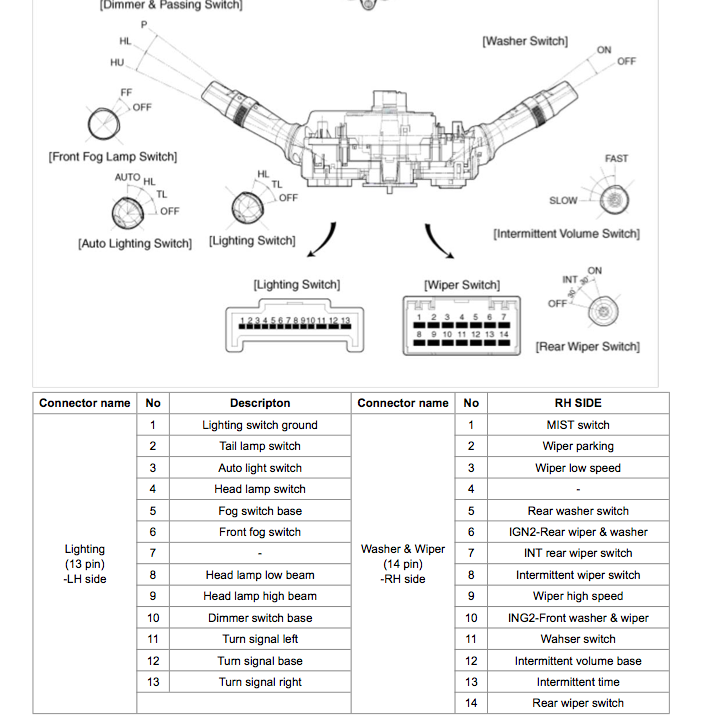 12298d1360288513 hid foglight thread consolidated screen shot 2013 02 03 4.45.35 pm hid foglight thread (consolidated) Chevy Ignition Switch Wiring Diagram at crackthecode.co