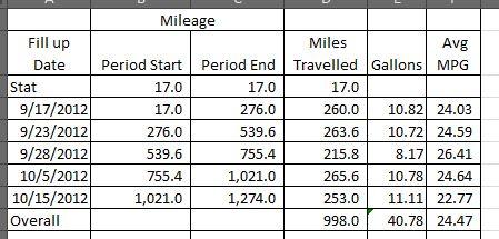 Name:  VT Fuel Chart.JPG Views: 2505 Size:  38.7 KB